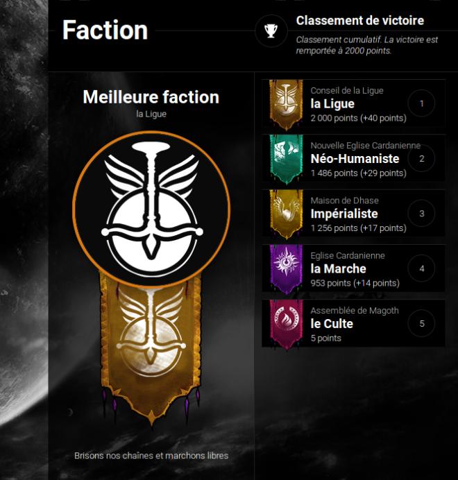 classement général de faction