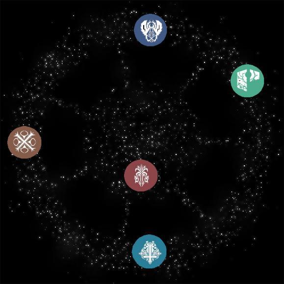 position des factions sur la galaxie